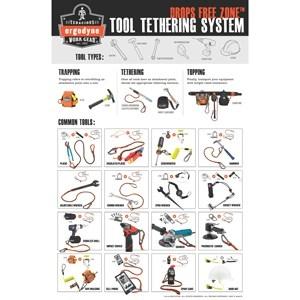 Ergodyne Tool Tethering Systems Poster