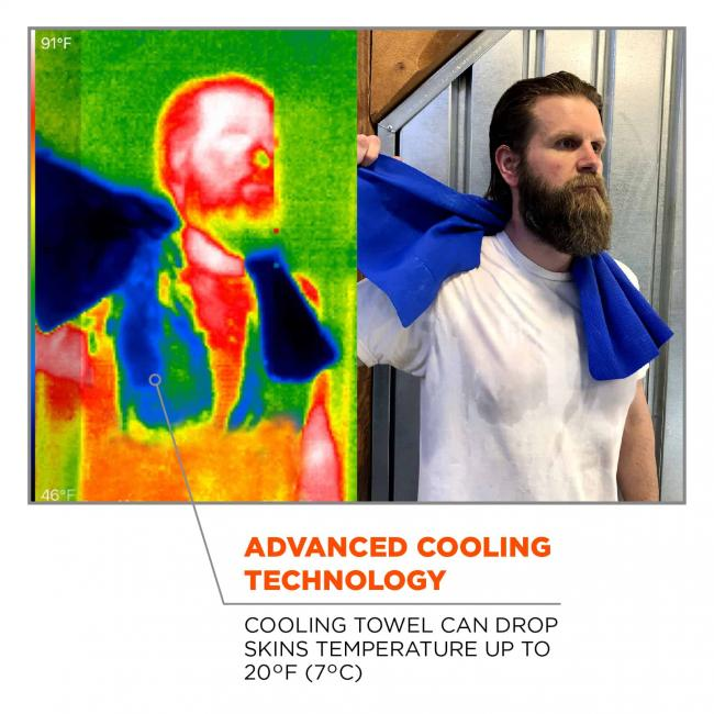 Advanced Cooling Technology: Cooling towel can drop skin's temperature up to 20°F (7°C)