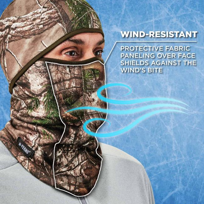 Wind-resistant: protective fabric paneling over face shields against wind's bite. White line shows wind-resistant panel.