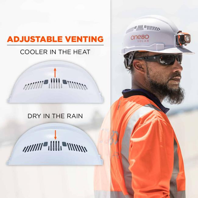 adjustable venting: cooler in the heat, dry in the rain