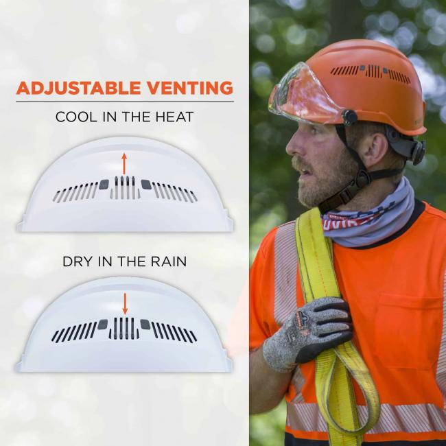 Adjustable venting: cool in the heat, dry in the rain. Arrows show vented slots opening and closing. image 5